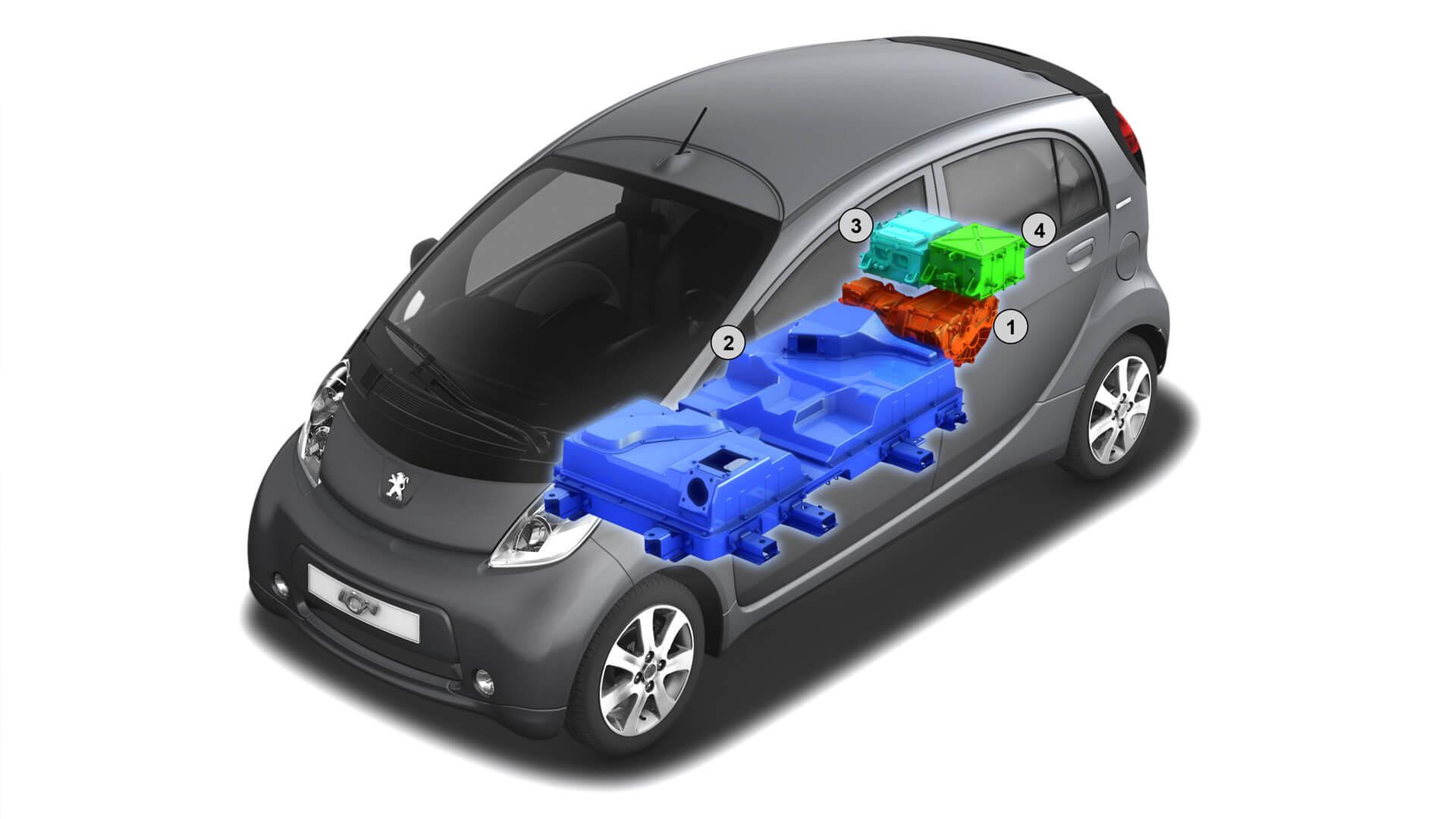 Peugeot iON batterij