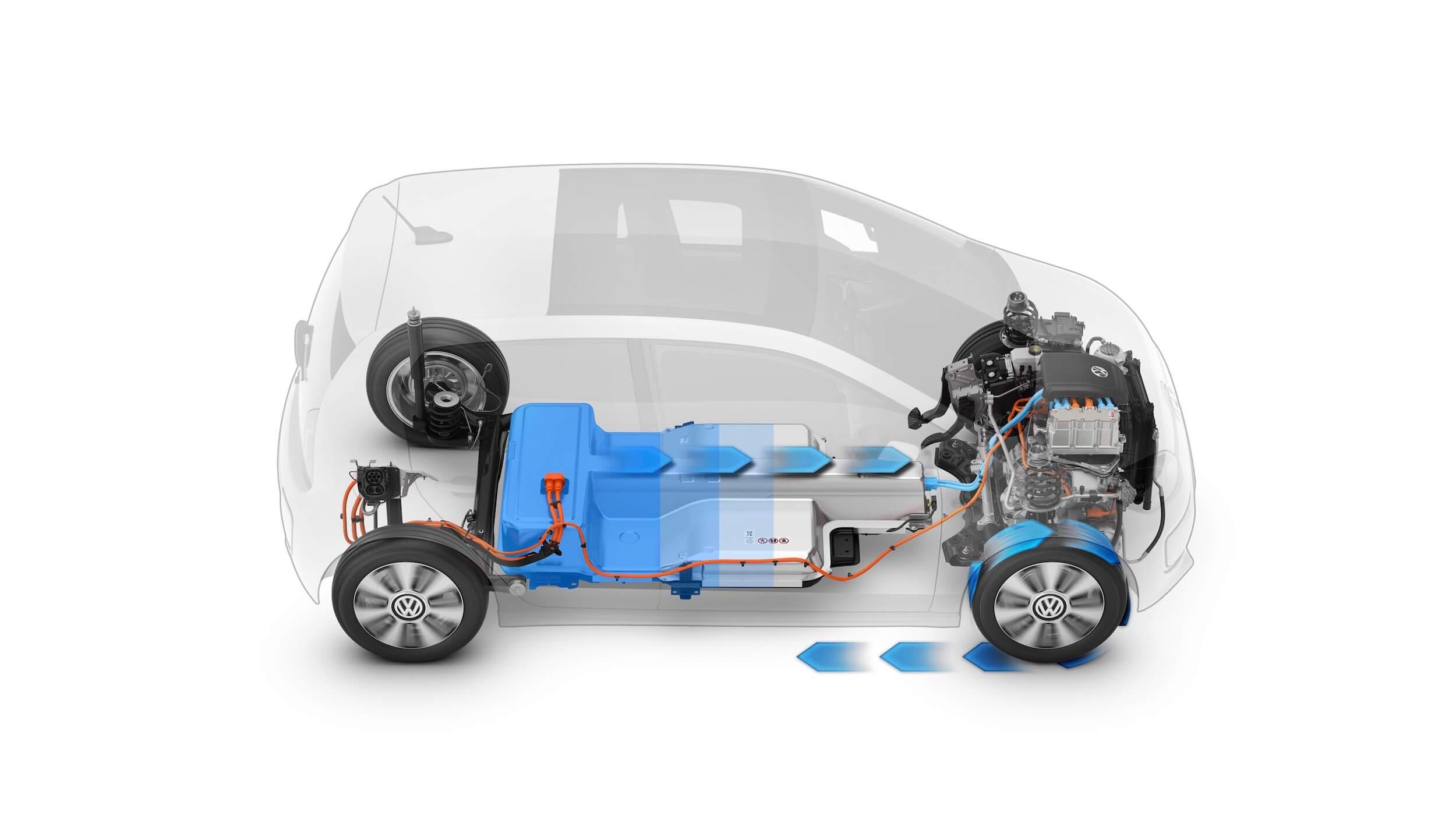 Volkswagen e-Up batterij