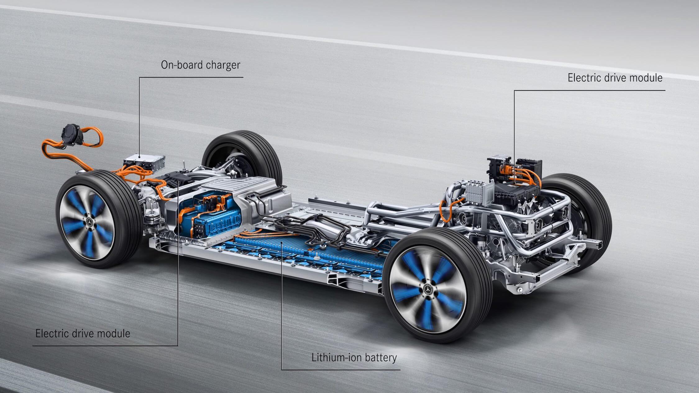 Mercedes EQC batterij
