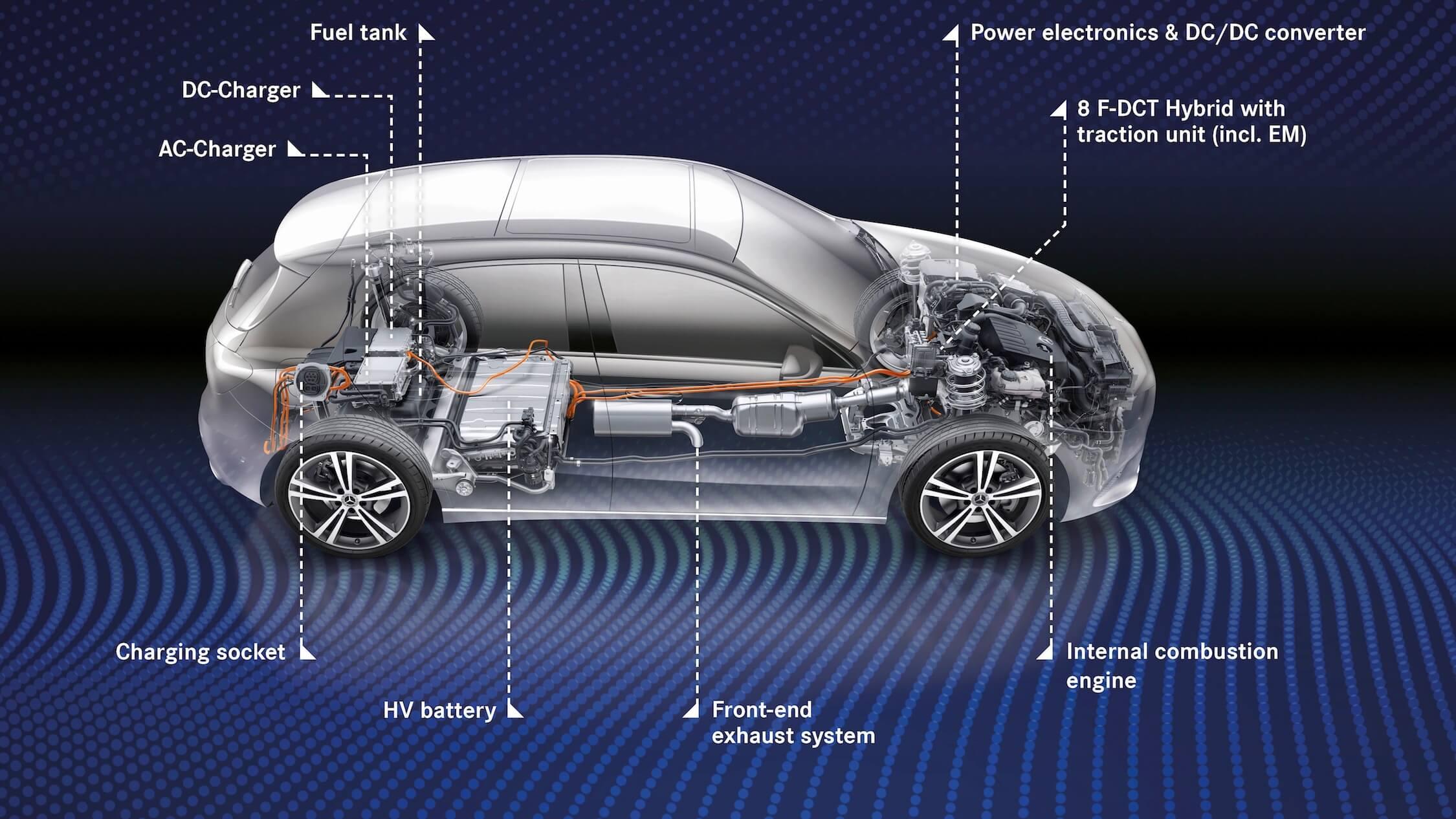 Mercedes A 250e hybride aandrijflijn batterij motor
