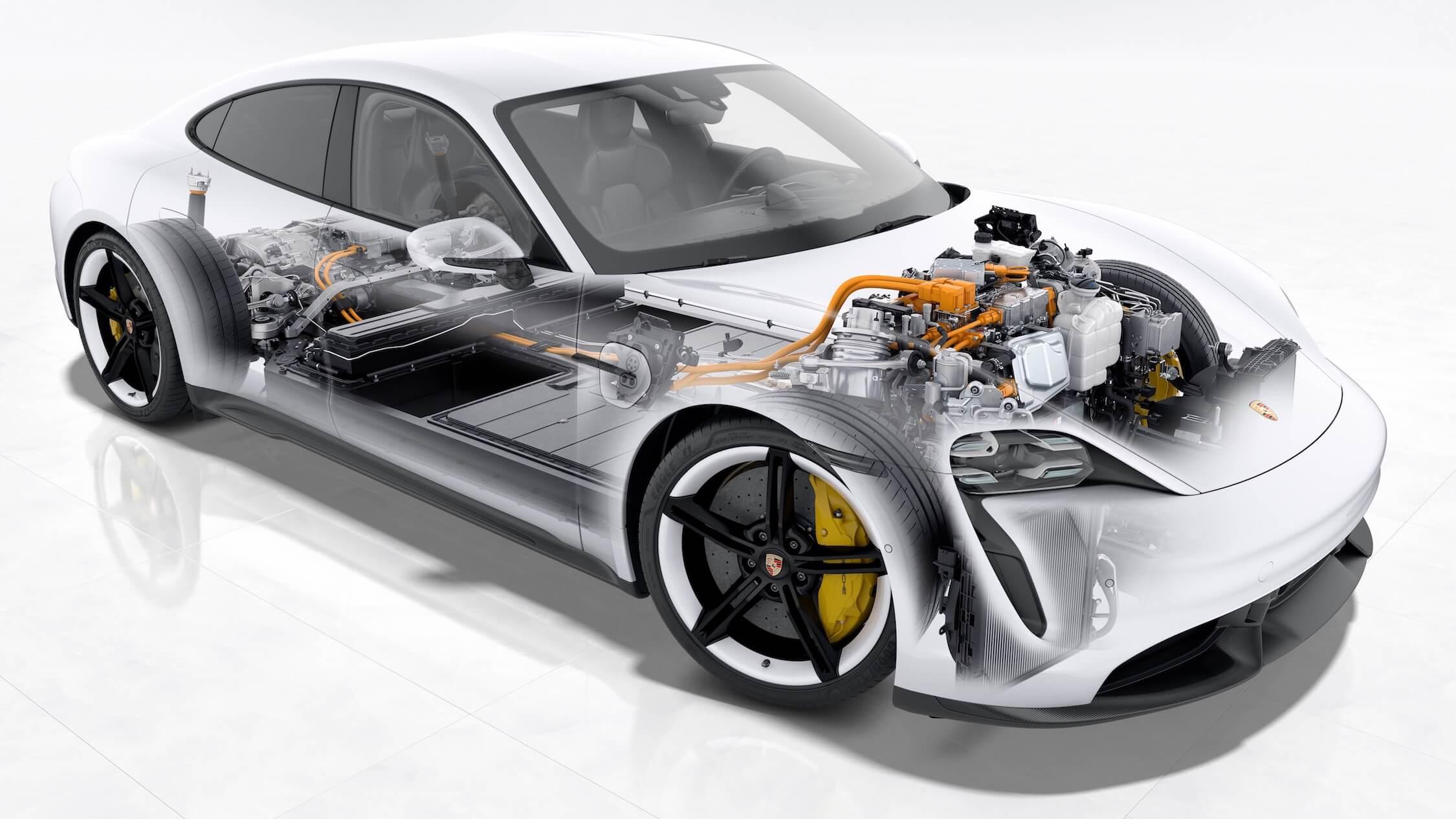 Porsche Taycan batterij aandrijflijn
