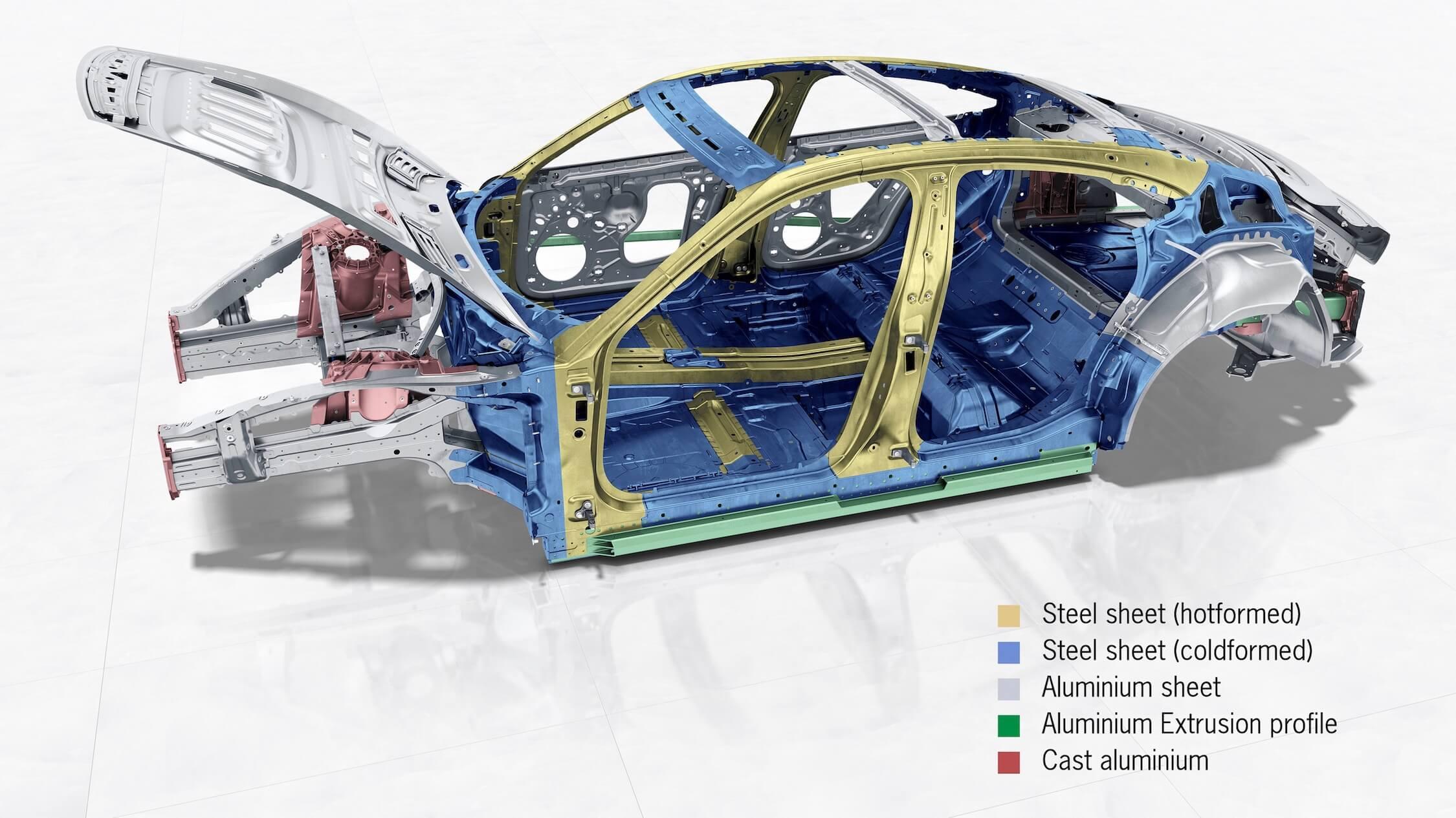 Porsche Taycan chassis