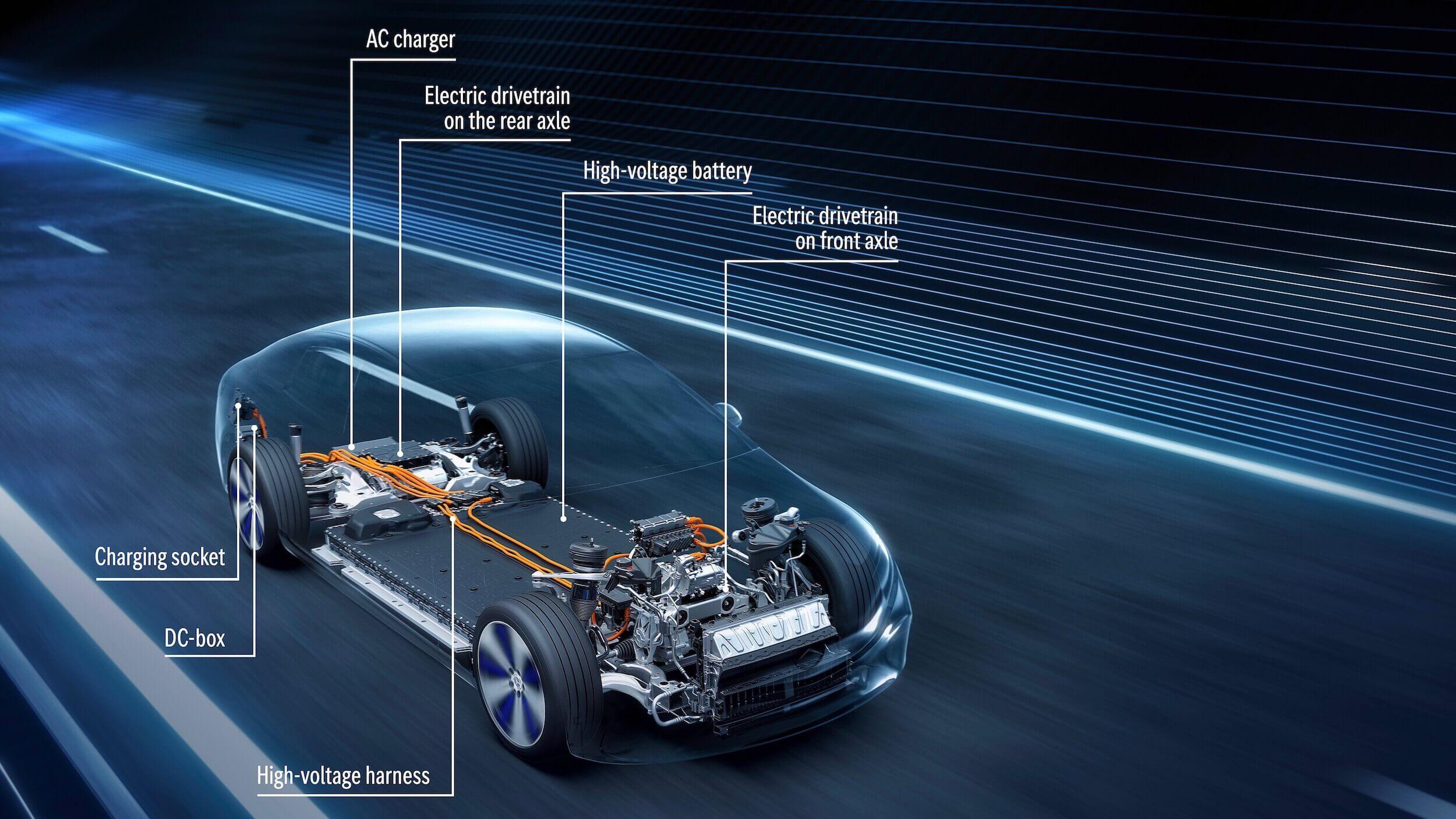 Mercedes EQS accu 1