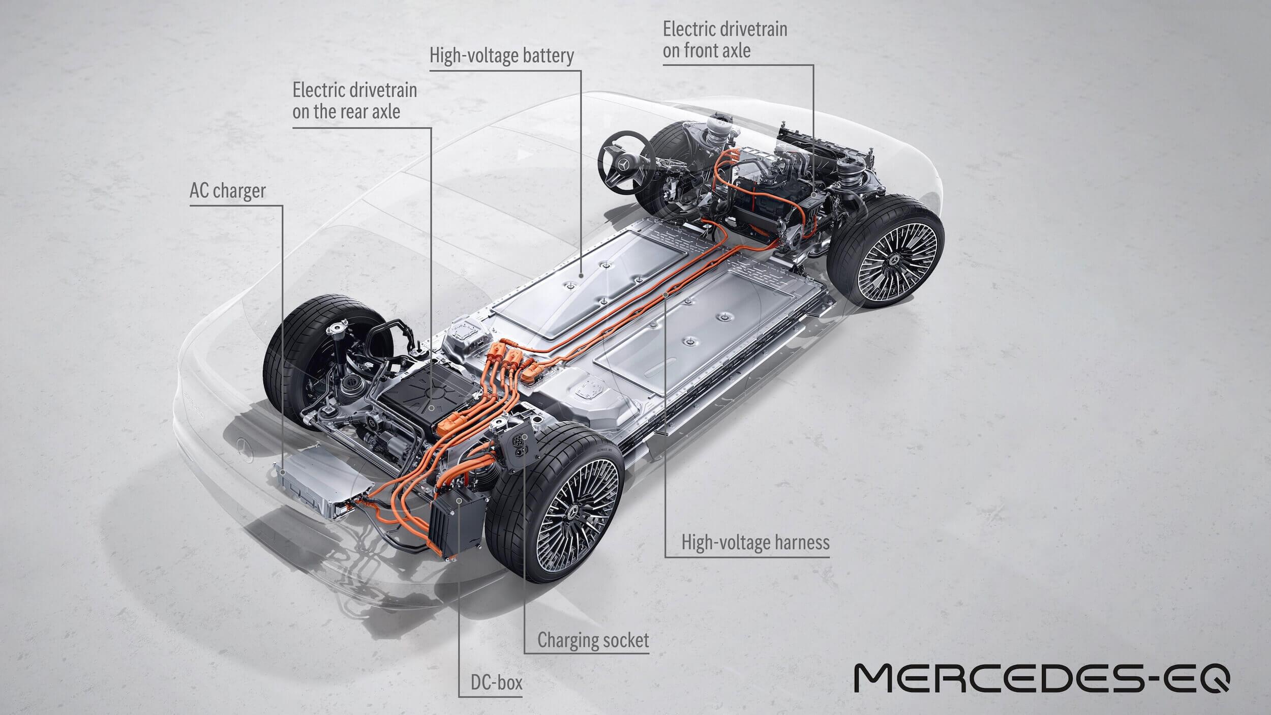 Mercedes EQS batterij 1