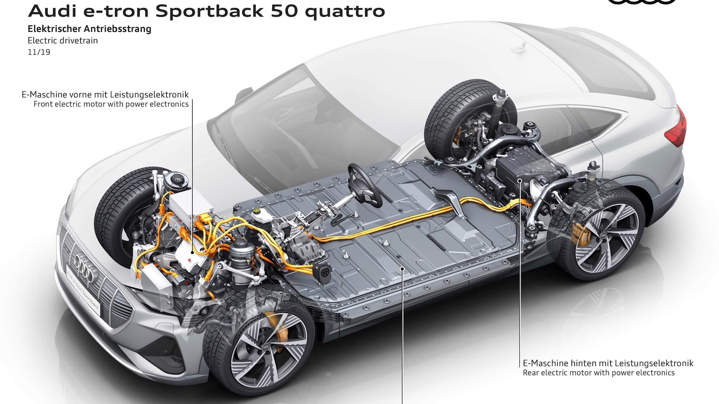 Audi e tron Sportback 50 batterij