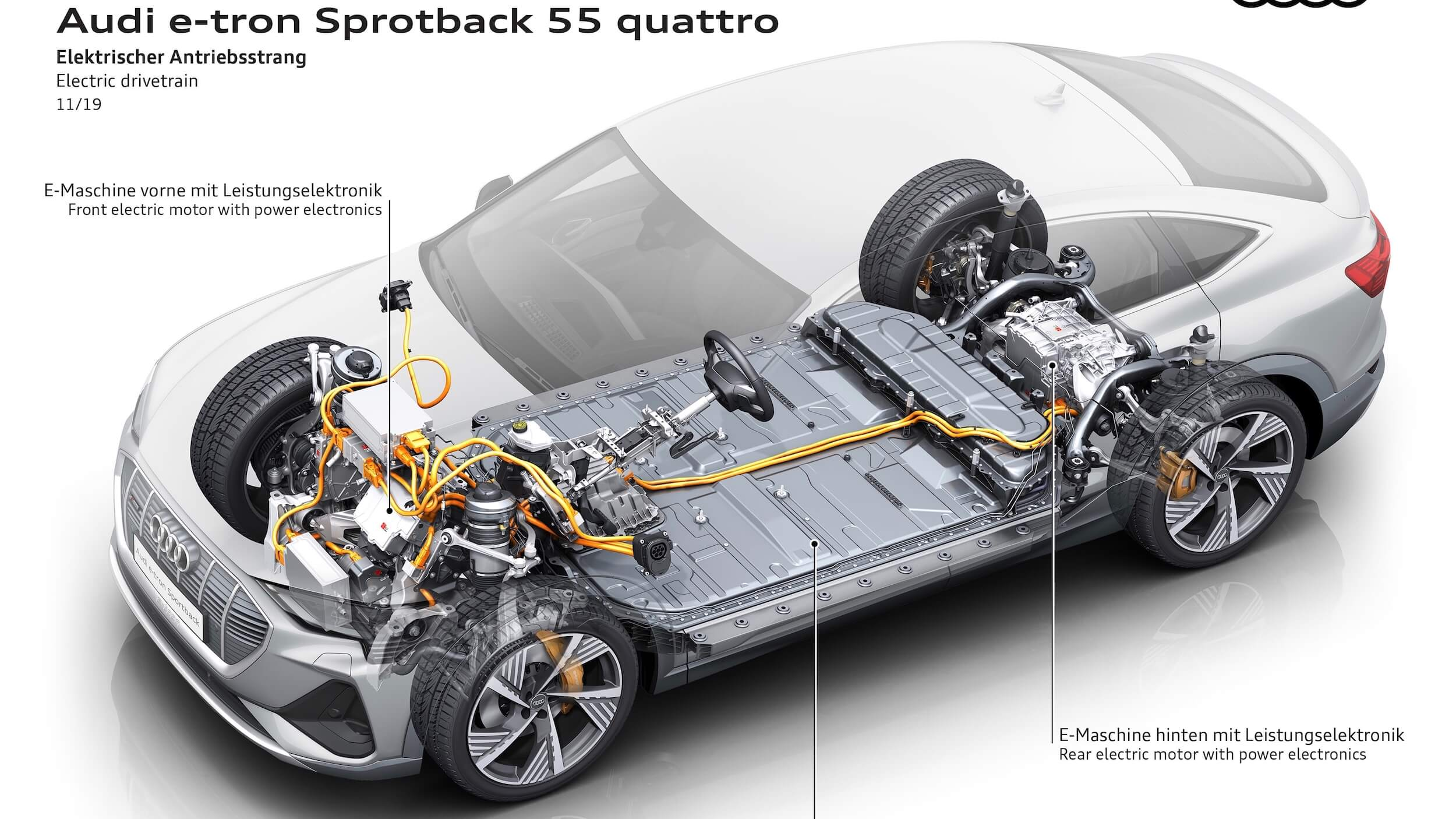 Audi e tron Sportback 55 batterij