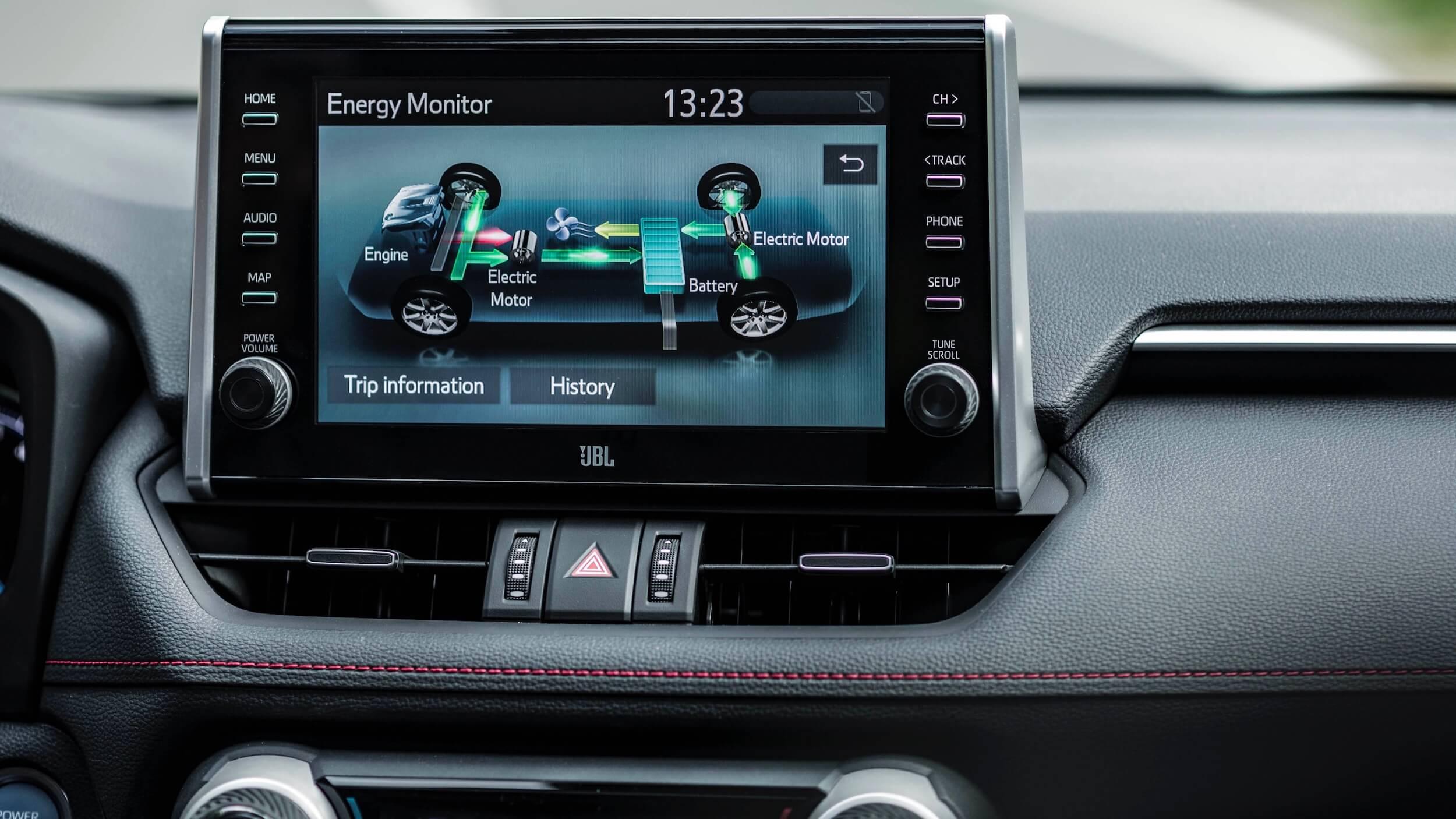 Toyota RAV4 Plug in hybride infotainment