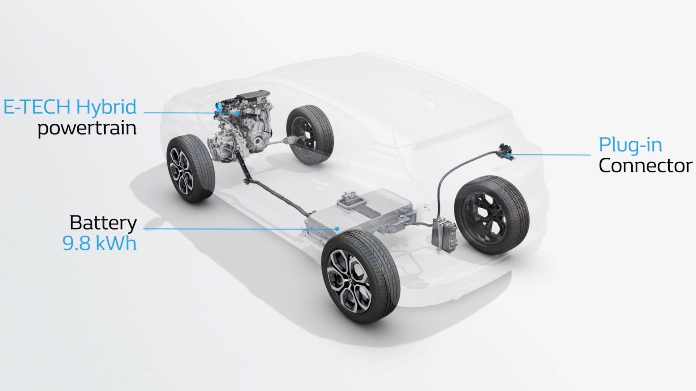 Plug-in hybride Renault Captur aandrijflijn schema