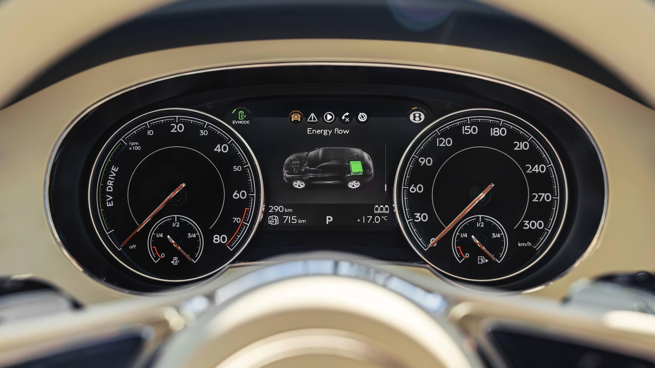 hybride Bentley Bentayga tellers