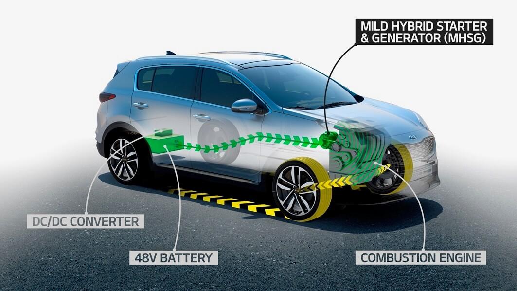 Kia Sportage Mild Hybrid car