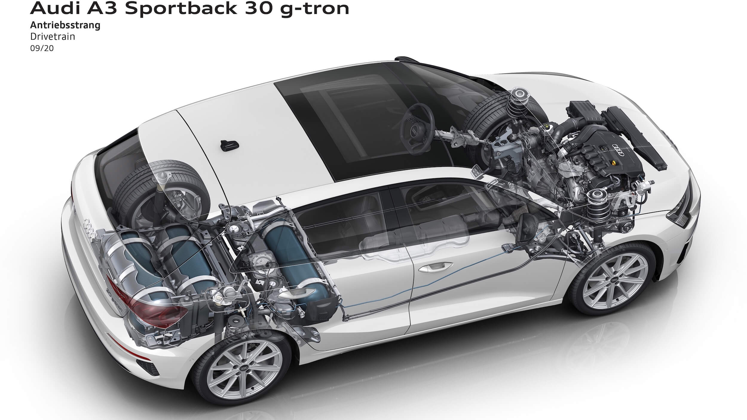 Audi A3 Sportback 30 g tron aandrijflijn