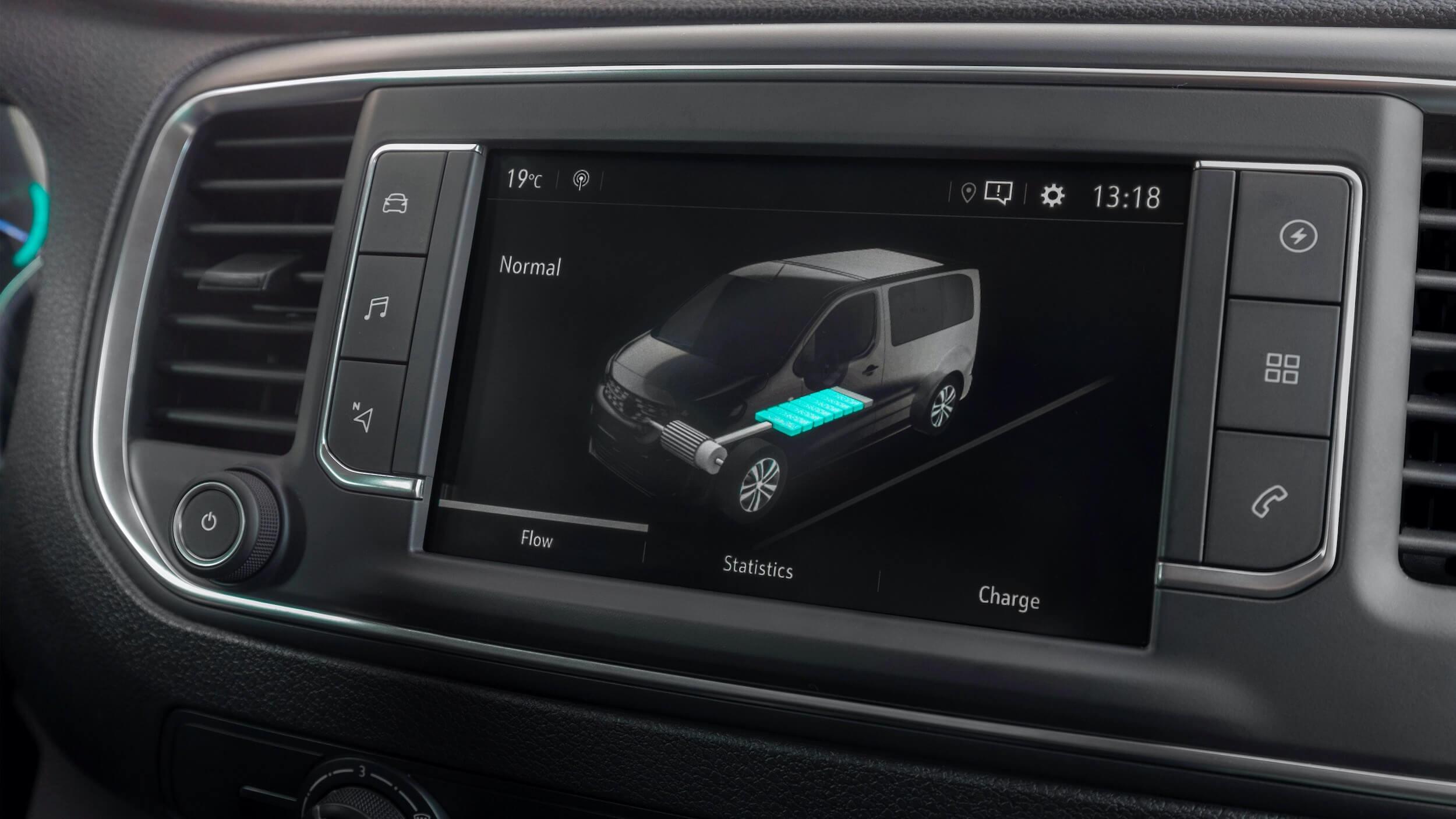 Opel Vivaro e Combi batterij