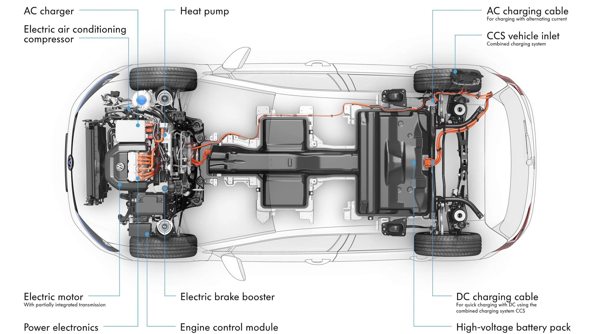 VW e Golf 2014 aandrijflijn