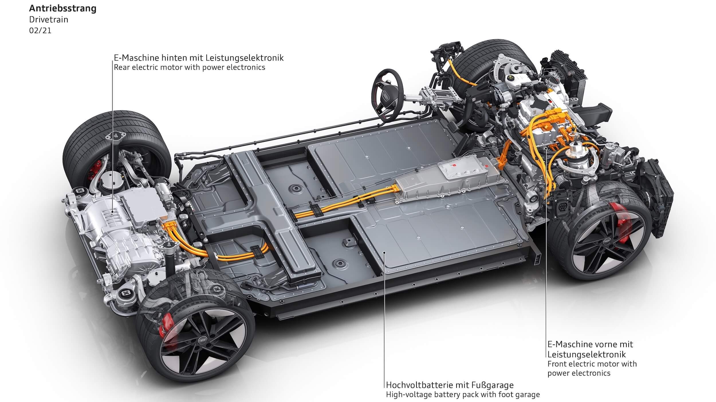 Audi e tron GT RS batterij