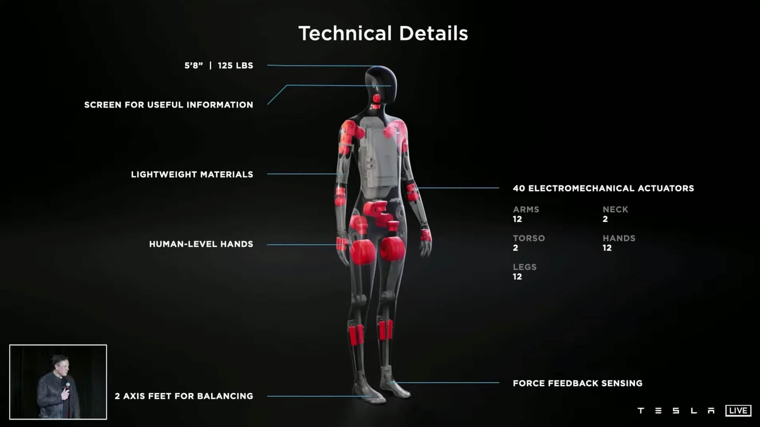 Tesla Robot Technical Details